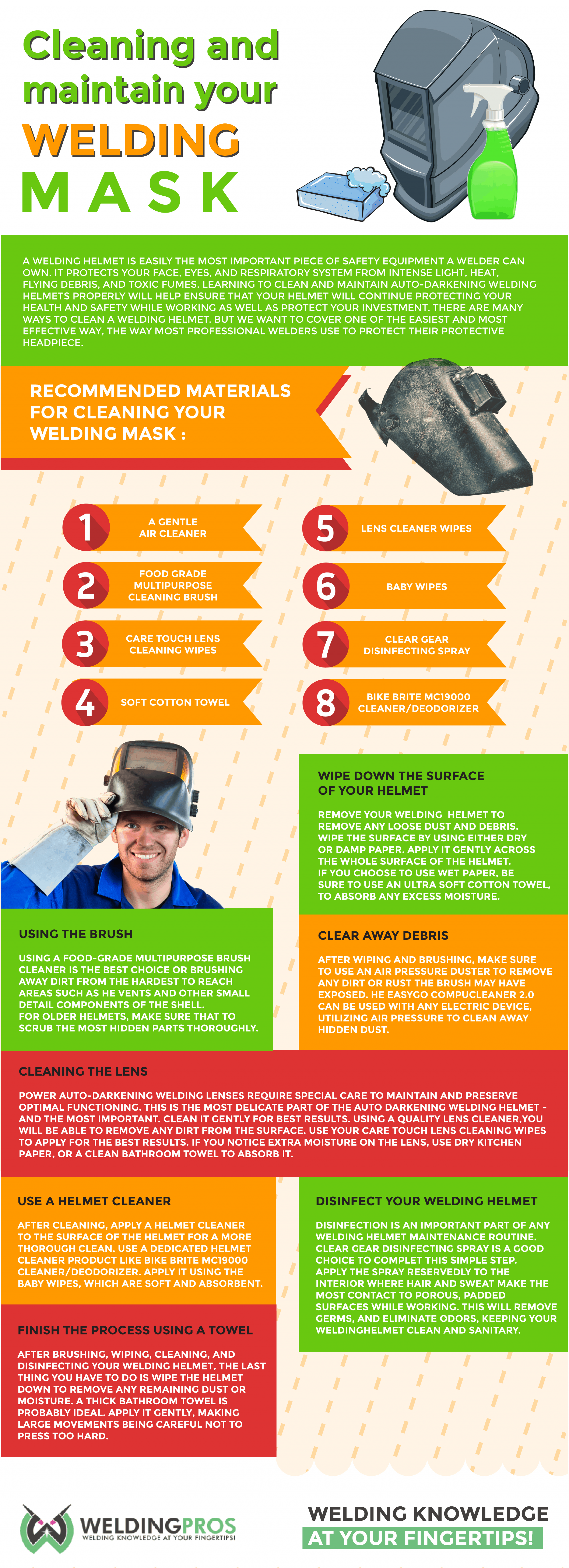 infographic showing how to clean and maintain welding mask
