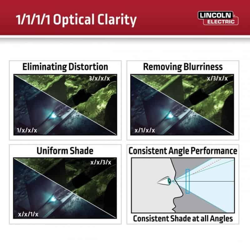 Optical Clarity
