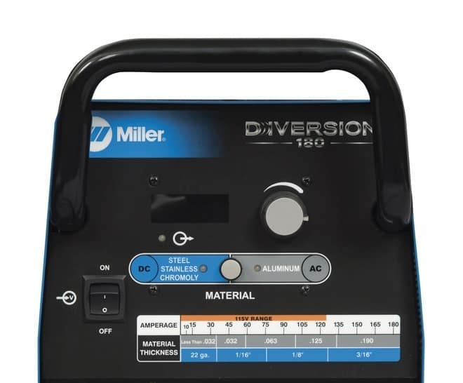 image of the Miller Diversion 180 front panel