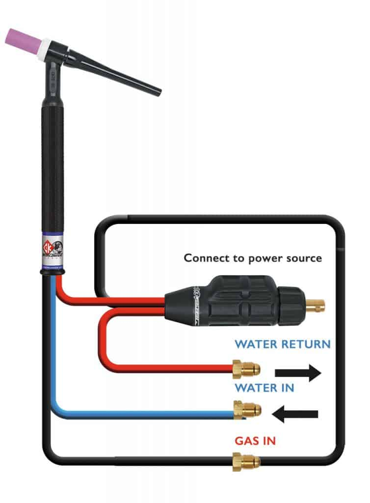 TIG Torch Water-cooling System