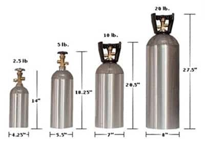 image of co2 tank size