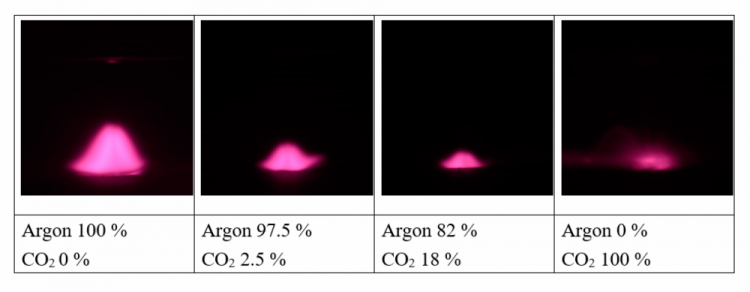 Visible arc length of different mixture gases