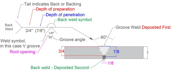 image of back weld example