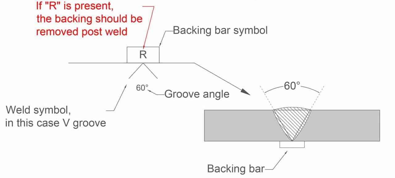 image of a backing bar weld symbol