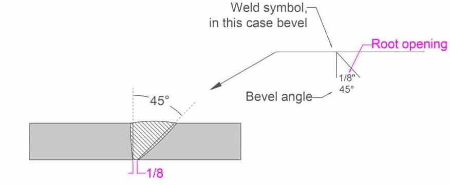 image showing the bevel weld example