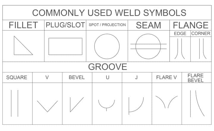 image of common weld symbols