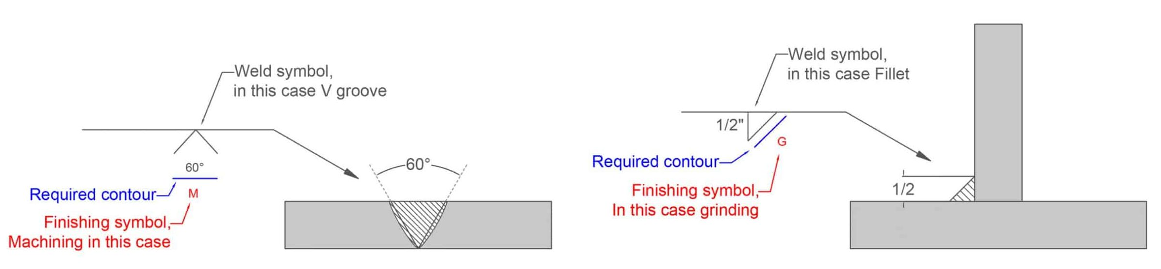 image of finish weld examples