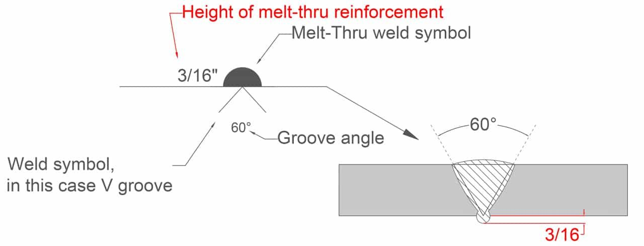 image of a melt-thru welding symbol