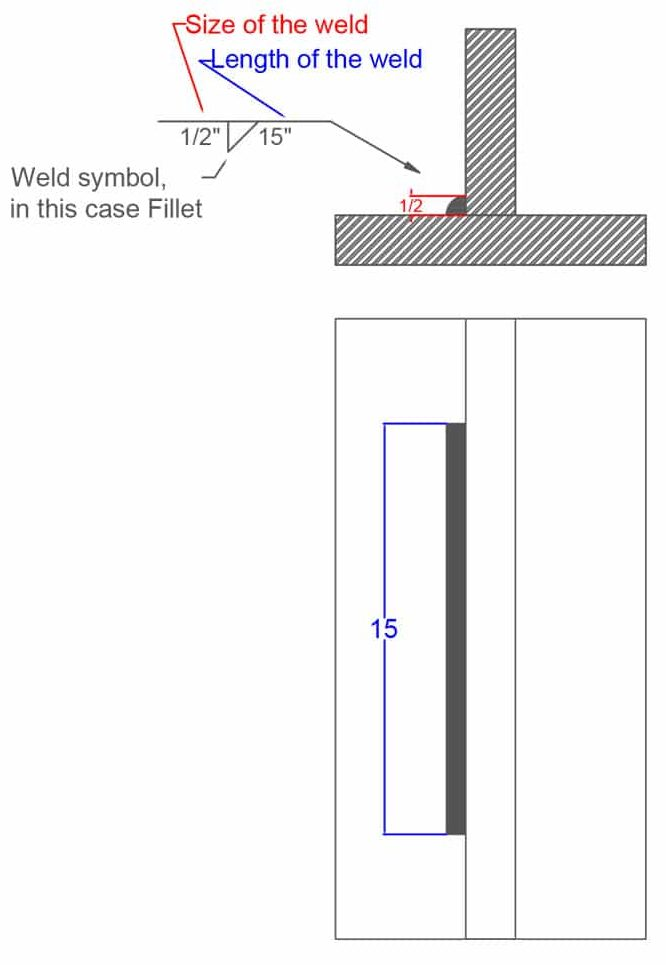 image of a filler weld example