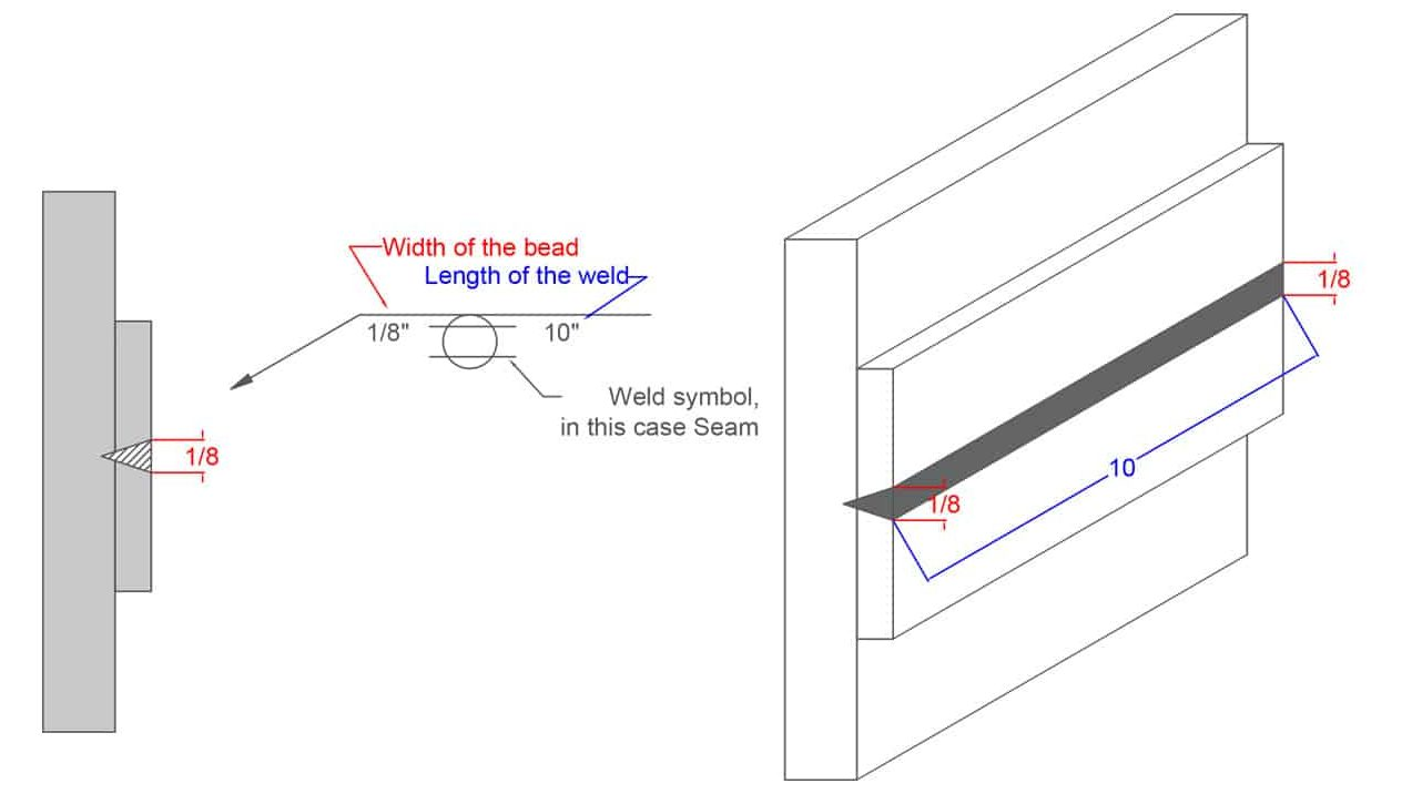 image of a seam weld