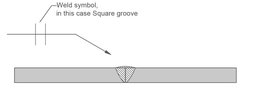 image of a square groove