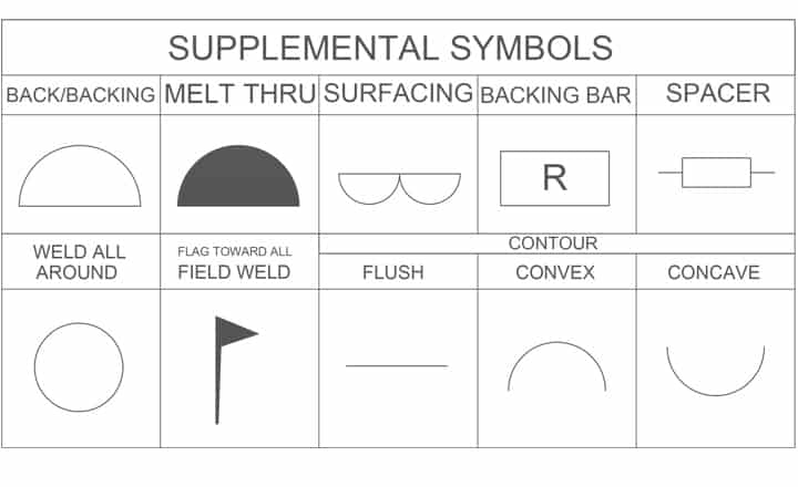 image of supplemental weld symbols