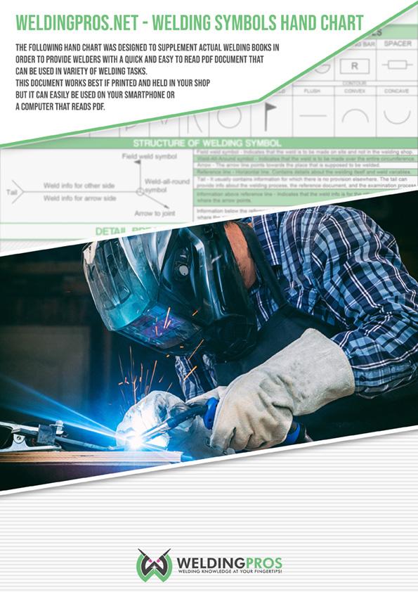 Image of the welding symbols e-book cover