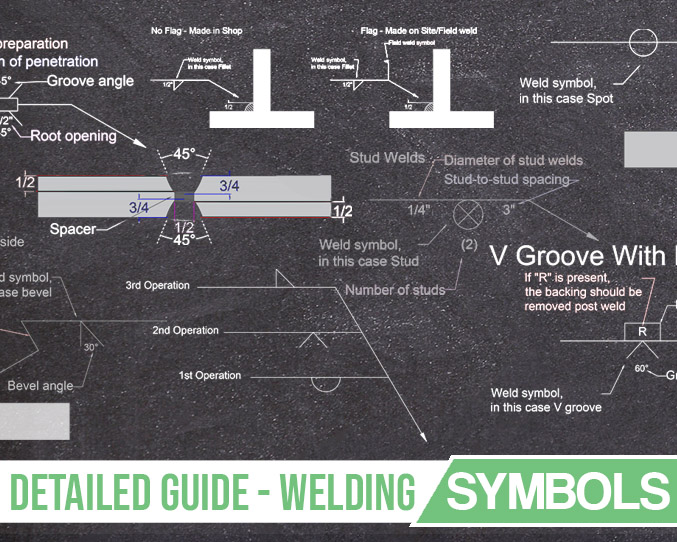 feature image for home page welding symbols