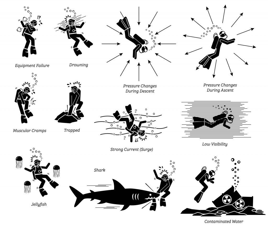 image of underwater welding risks